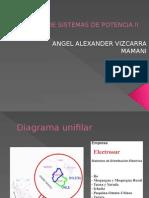 Analisis de Sistemas de Potencia II