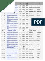 World Cup Cricket 2015 Schedule