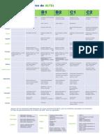 Framework Spanish (1)