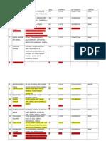 Jersi Sabah 96 Order List