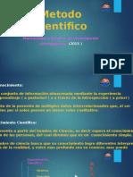 Metodo Cientifico Umag Clase.pptx
