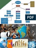 Mapa y Collage de la globalización