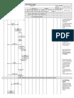 V52_Call_Processing.pdf