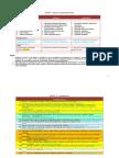 Matrices de Programación