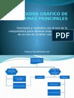 organizadorgrficodetemasprincipales-140518134705-phpapp01.pptx