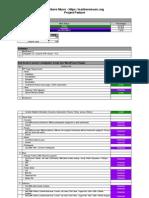Marlboro CI WP Plugin Project Review 19 Februari 2015