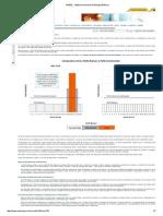 ANEEL - Tarifa branca.pdf