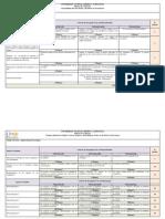 Rubrica de Evaluacion Algebra Lineal E-learning 2015-1
