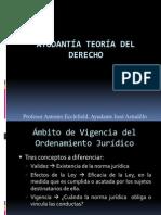 Ámbitos de Vigencia Normas Jurídicas