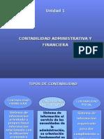 Contabilidad Administrativa y Financiera
