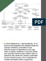 Industria Electroquímica Problemas Actuales