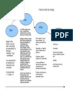 3 Point Method for Essay