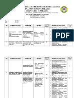 Form Spesifikasi Soal US 43 2014_15.doc