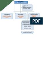 Struktur UPT 2014