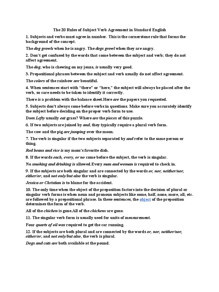 The 20 Rules Of Subject Verb Agreement Grammatical Number Plural