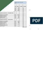 Cubicaciones Tabiquerías Interiores LDM 18-08-2014