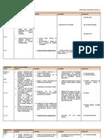 Cuarto medio - 1° semestre LyC.pdf
