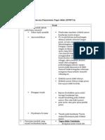 Eksplorasi Pra Rencana Penyusunan Tugas Akhi1.doc