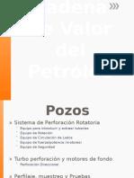 Cadena de Valor del Petróleo.pptx