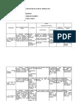 Infrme de Evaluación Del Pat 2014