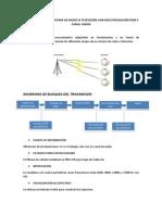 Simulación de Un Sistema Radio Yo Televisión Con Multiplexación FDM