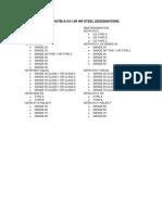 designations.pdf