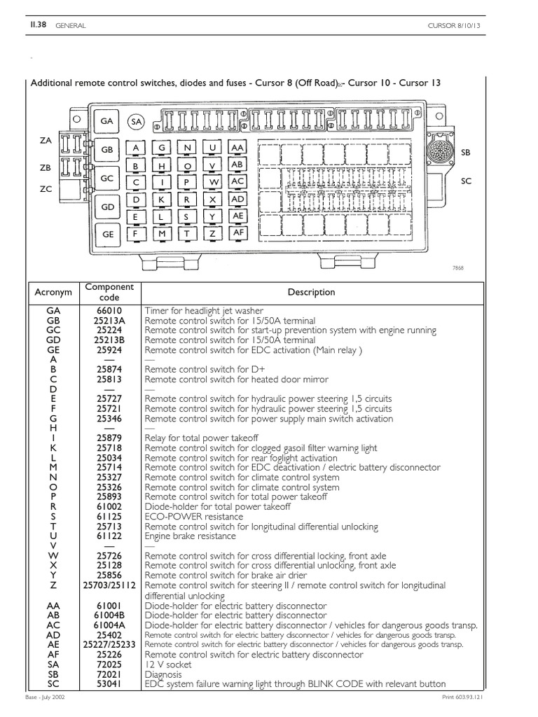1512766654?v=1 iveco euro trakker star tech electrical repair manual 1 Switchable Fuse at highcare.asia