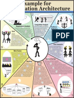 dating_poster.pdf