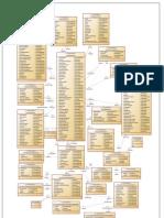 Cache Dictionary Class Model