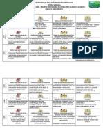 Rotina de Linguagem Projeto Mastigando - Março, Abril2015
