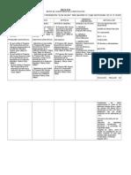 Matrices Formatos.doc