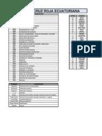 Codigos CRE.pdf