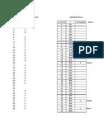 anchor assignment assessment charts
