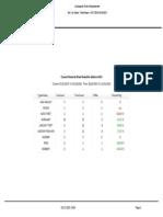 Sector 2 Trend Analysis (DSJ)