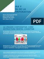 Exposición DG2 Estructura de La Imágen Corporativa