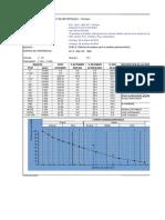 Clasificación C 3,M 1(Exp 012 2012)