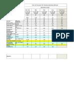 Light Calc PMU Setia Alam 2X18W 20141222