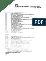 POA School Based Assessment 2014