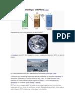 Distribución Actual Del Agua en La Tierra