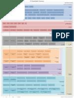 2011-06-01 NU C3 Classification Taxonomy