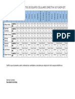 Detalle de Descuentos de Equipos Celulares Directiva Sut