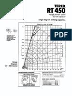 Terex RT450 Load Chart