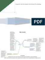 Mapa Conceptual Admon P.