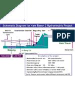 Diagram NT2 Dam