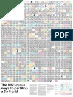 The 892 unique ways to partition a 3 × 4 grid