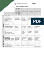 district semester 1 summative rubric (2)