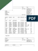 Base Empleados Base datos