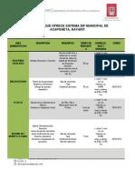Un Listado de Los Servicios Que Ofrece y Los Programas Que Administra