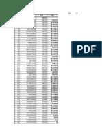 21 Generación de Números Aleatorios y Pruebas de Aleatoriedad