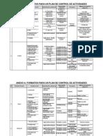 Formato Plan Control Actividades de Construcción